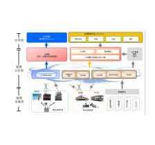 大气监测网格化管理系统